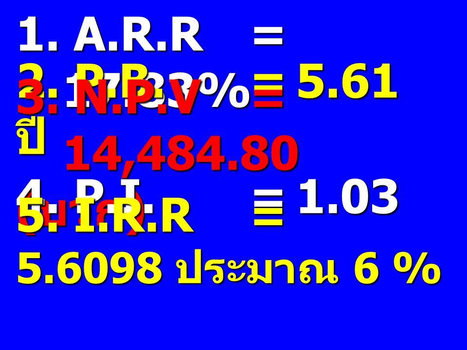 1. A.R.R= 17.83% 2. P.B. =5.61 ปี 3. N.P.V = 14,484.80 ( บวก ) 4. P.I. =1.03 5. I.R.R = 5.6098 ประมาณ 6 %