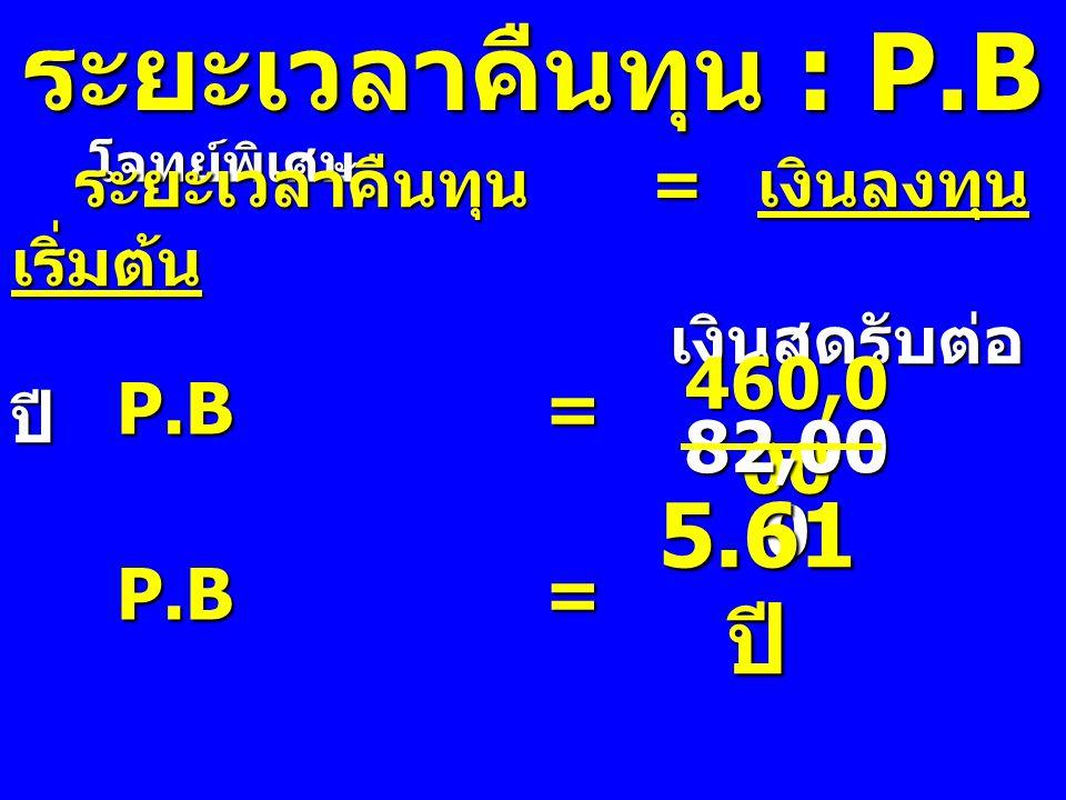 มูลค่าปัจจุบันสุทธิ N.P.V โจทย์พิเศษ NPV= มูลค่าปัจจุบันเงินสดเข้า - มูลค่าปัจจุบันเงินสดออก NPV=( 82,000 x PVIFA ที่ i = 5% n = 7) - 460,000 NPV=(82,000 x 5.7864) - 460,000 NPV=474,484.80 - 460,000 NPV=14,484.80 โจทย์พิเศษ สามารถสรุปได้ว่า ยอมรับโครงการนี้ โจทย์พิเศษ สามารถสรุปได้ว่า ยอมรับโครงการนี้ เพราะให้ค่า NPV มากกว่า 0 หรือ เครื่องหมายติดบวก