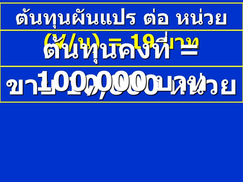 ต้นทุนผันแปร ต่อ หน่วย (V/ น ) = 19 บาท ขาย 10,000 หน่วย ต้นทุนคงที่ = 100,000 บาท