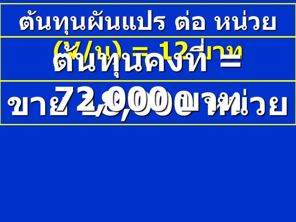 ต้นทุนผันแปร ต่อ หน่วย (V/ น ) = 12 บาท ขาย 18,000 หน่วย ต้นทุนคงที่ = 72,000 บาท