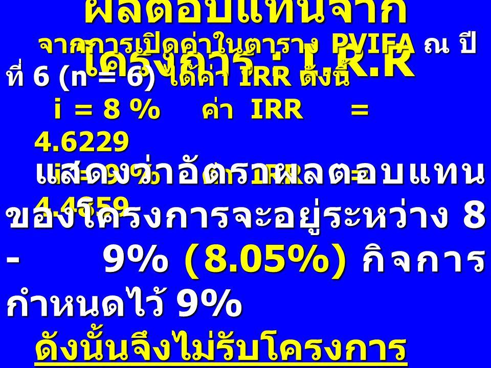 ผลตอบแทนจาก โครงการ : I.R.R จากการเปิดค่าในตาราง PVIFA ณ ปี ที่ 6 (n = 6) ได้ค่า IRR ดังนี้ จากการเปิดค่าในตาราง PVIFA ณ ปี ที่ 6 (n = 6) ได้ค่า IRR ด