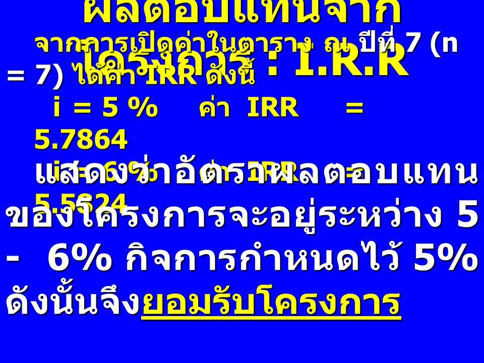 ผลตอบแทนจาก โครงการ : I.R.R จากการเปิดค่าในตาราง ณ ปีที่ 7 (n = 7) ได้ค่า IRR ดังนี้ i=5 % ค่า IRR= 5.7864 i=6 % ค่า IRR= 5.5824 แสดงว่าอัตราผลตอบแทน