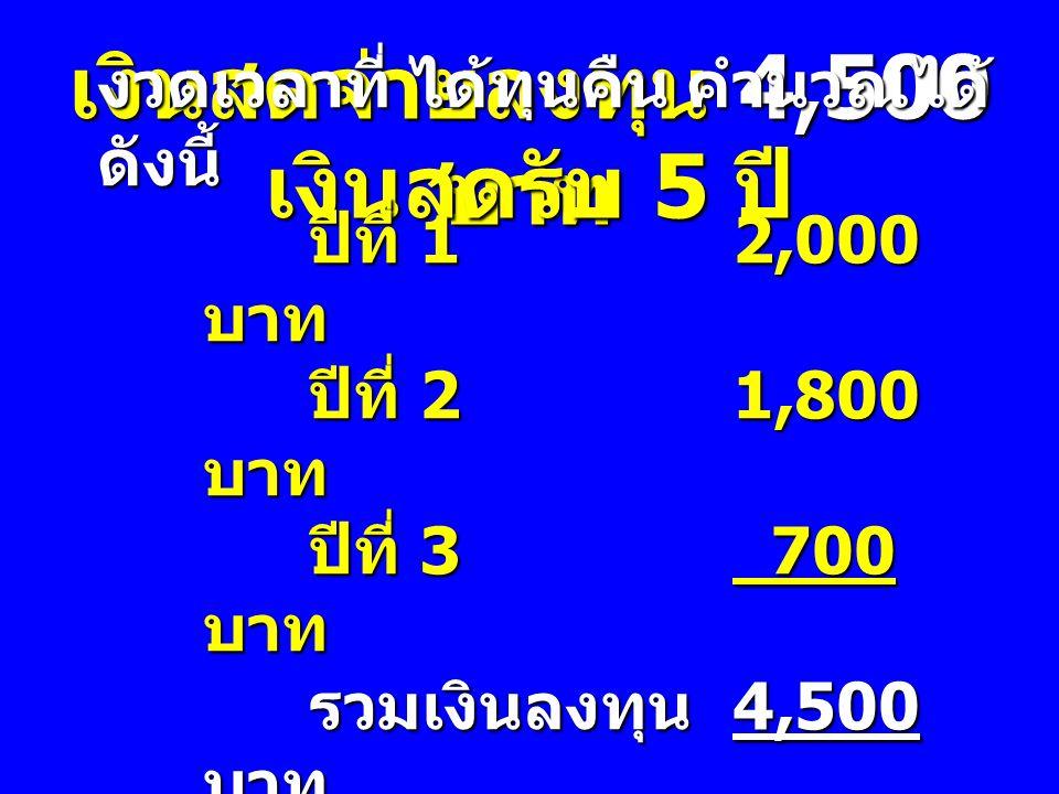 เงินสดจ่ายลงทุน 4,500 บาท เงินสดรับ 5 ปี งวดเวลาที่ ได้ทุนคืน คำนวณได้ ดังนี้ ปีที่ 12,000 บาท ปีที่ 21,800 บาท ปีที่ 3 700 บาท รวมเงินลงทุน 4,500 บาท