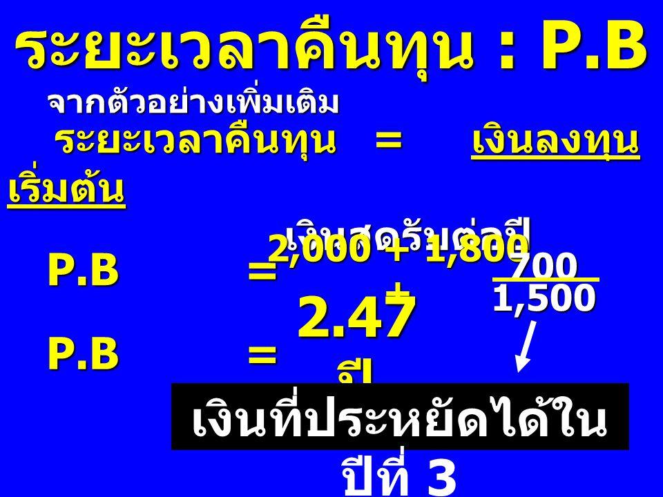 ระยะเวลาคืนทุน : P.B จากตัวอย่างเพิ่มเติม ระยะเวลาคืนทุน = เงินลงทุน เริ่มต้น ระยะเวลาคืนทุน = เงินลงทุน เริ่มต้น เงินสดรับต่อปี เงินสดรับต่อปี P.B =
