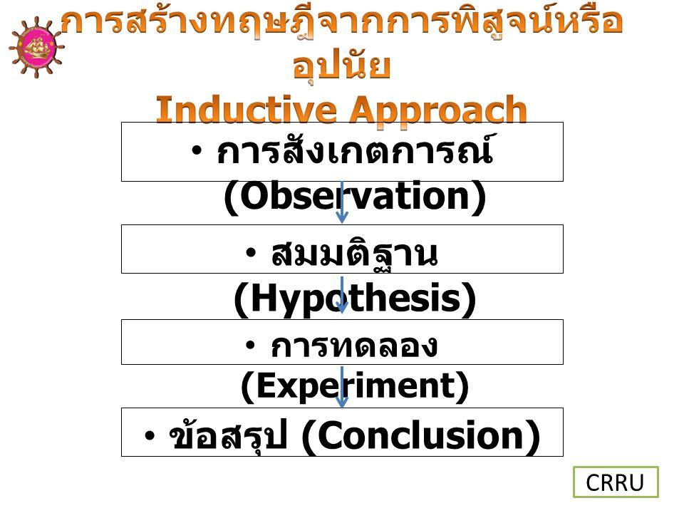• การสังเกตการณ์ (Observation) • ข้อสรุป (Conclusion) • การทดลอง (Experiment) • สมมติฐาน (Hypothesis) CRRU