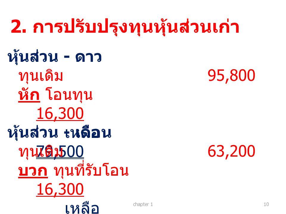2. การปรับปรุงทุนหุ้นส่วนเก่า chapter 110 หุ้นส่วน - ดาว ทุนเดิม 95,800 หัก โอนทุน 16,300 เหลือ 79,500 หุ้นส่วน - เดือน ทุนเดิม 63,200 บวก ทุนที่รับโอ