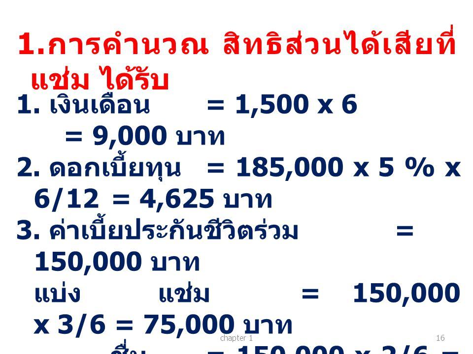 1. การคำนวณ สิทธิส่วนได้เสียที่ แช่ม ได้รับ chapter 116 1. เงินเดือน = 1,500 x 6 = 9,000 บาท 2. ดอกเบี้ยทุน = 185,000 x 5 % x 6/12 = 4,625 บาท 3. ค่าเ
