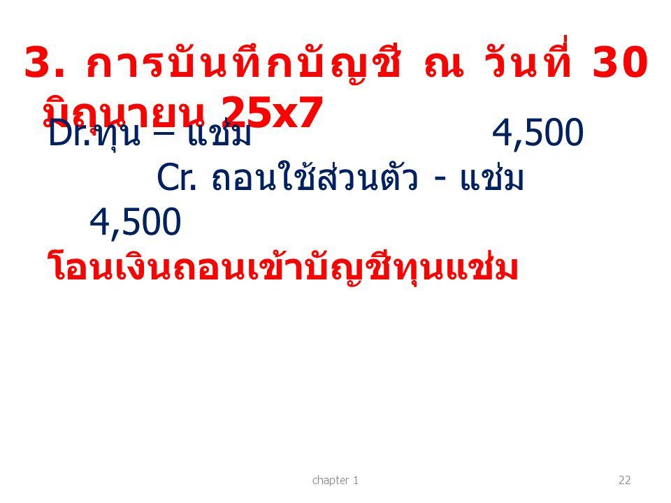 3. การบันทึกบัญชี ณ วันที่ 30 มิถุนายน 25x7 chapter 122 Dr. ทุน – แช่ม 4,500 Cr. ถอนใช้ส่วนตัว - แช่ม 4,500 โอนเงินถอนเข้าบัญชีทุนแช่ม