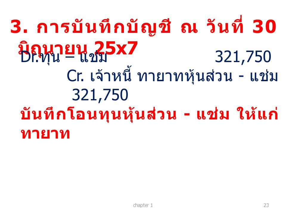 3. การบันทึกบัญชี ณ วันที่ 30 มิถุนายน 25x7 chapter 123 Dr. ทุน – แช่ม 321,750 Cr. เจ้าหนี้ ทายาทหุ้นส่วน - แช่ม 321,750 บันทึกโอนทุนหุ้นส่วน - แช่ม ใ