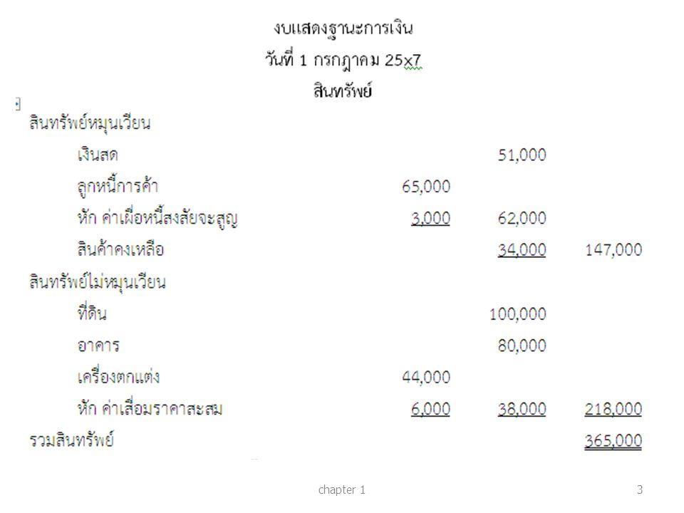 3.การบันทึกบัญชี ณ วันที่ 5 กรกฎาคม 25x7 จ่ายเงินคืนให้แก่ทายาท ของ แช่ม chapter 124 Dr.