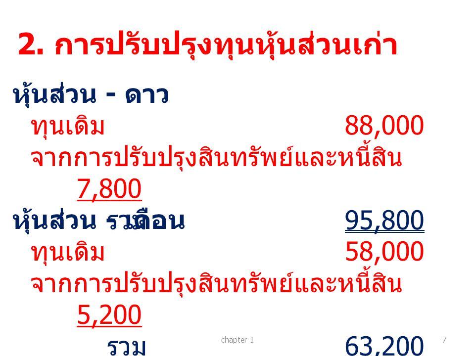 2. การปรับปรุงทุนหุ้นส่วนเก่า chapter 17 หุ้นส่วน - ดาว ทุนเดิม 88,000 จากการปรับปรุงสินทรัพย์และหนี้สิน 7,800 รวม 95,800 หุ้นส่วน - เดือน ทุนเดิม 58,