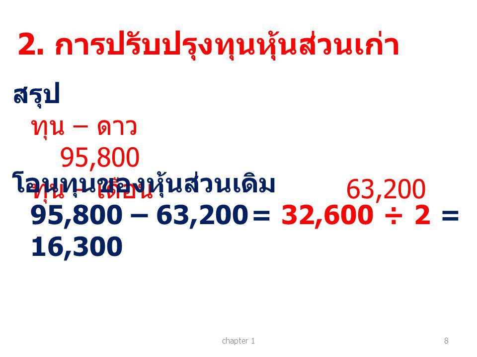 2. การปรับปรุงทุนหุ้นส่วนเก่า chapter 18 สรุป ทุน – ดาว 95,800 ทุน – เดือน 63,200 โอนทุนของหุ้นส่วนเดิม 95,800 – 63,200= 32,600 ÷ 2 = 16,300