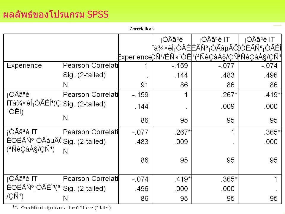 BC428 Research in Business Computer13 ผลลัพธ์ของโปรแกรม SPSS