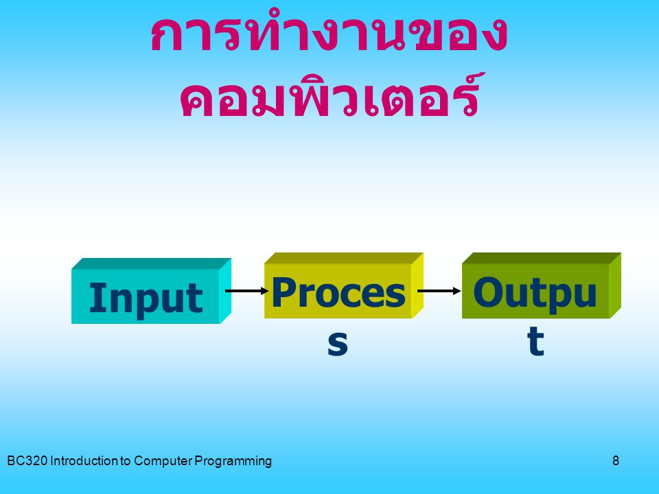 BC320 Introduction to Computer Programming8 การทำงานของ คอมพิวเตอร์ Input Proces s Outpu t