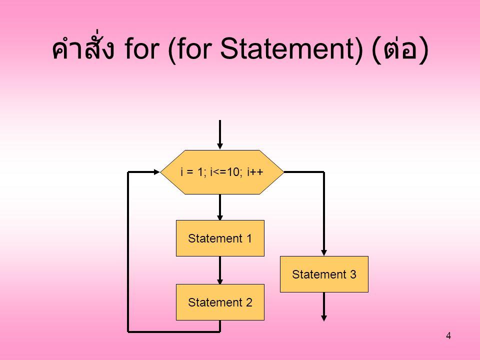 5 Ex1 จงเขียนโปรแกรมแสดงการพิมพ์ค่า 1 – 100 ออกทางหน้าจอโดยใช้คำสั่ง for #include void main() { int i; for (i=1; i <= 100; i++) printf( %d\n ,i); }