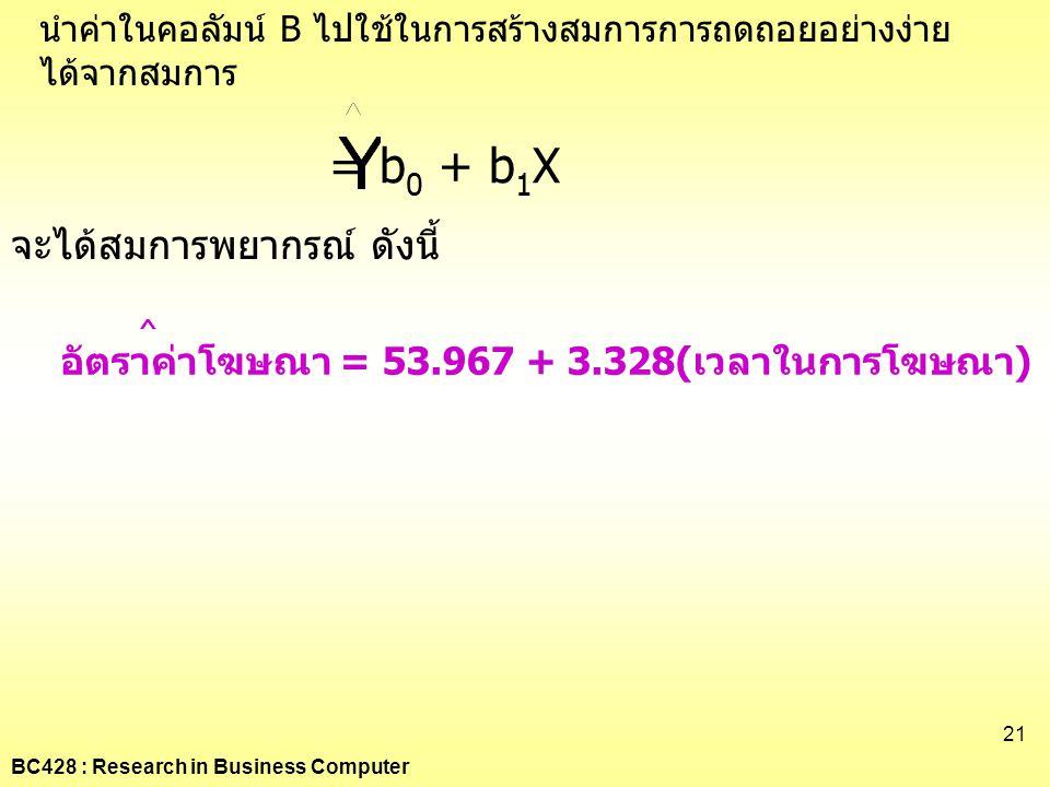 BC428 : Research in Business Computer 21 นำค่าในคอลัมน์ B ไปใช้ในการสร้างสมการการถดถอยอย่างง่าย ได้จากสมการ = b 0 + b 1 X ^ อัตราค่าโฆษณา = 53.967 + 3