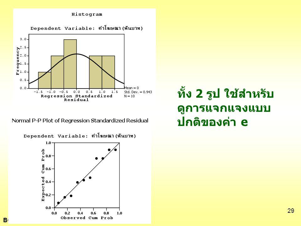 BC428 : Research in Business Computer 29 ทั้ง 2 รูป ใช้สำหรับ ดูการแจกแจงแบบ ปกติของค่า e