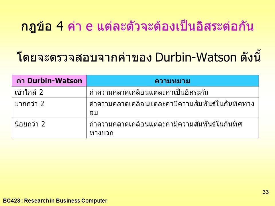 BC428 : Research in Business Computer 33 กฎข้อ 4 ค่า e แต่ละตัวจะต้องเป็นอิสระต่อกัน โดยจะตรวจสอบจากค่าของ Durbin-Watson ดังนี้ ค่า Durbin-Watsonความห