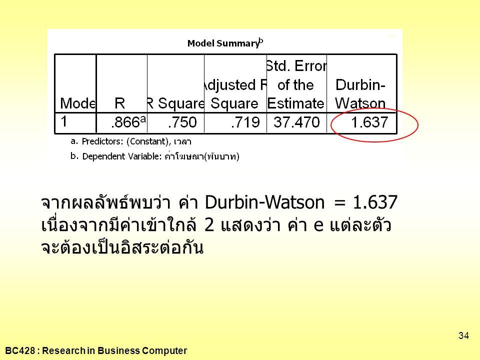 BC428 : Research in Business Computer 34 จากผลลัพธ์พบว่า ค่า Durbin-Watson = 1.637 เนื่องจากมีค่าเข้าใกล้ 2 แสดงว่า ค่า e แต่ละตัว จะต้องเป็นอิสระต่อก