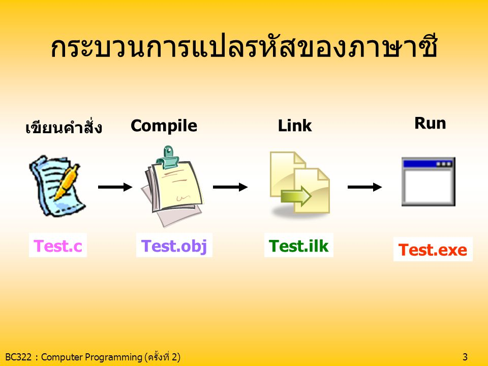 BC322 : Computer Programming (ครั้งที่ 2)3 กระบวนการแปลรหัสของภาษาซี เขียนคำสั่ง CompileLink Run Test.cTest.objTest.ilk Test.exe