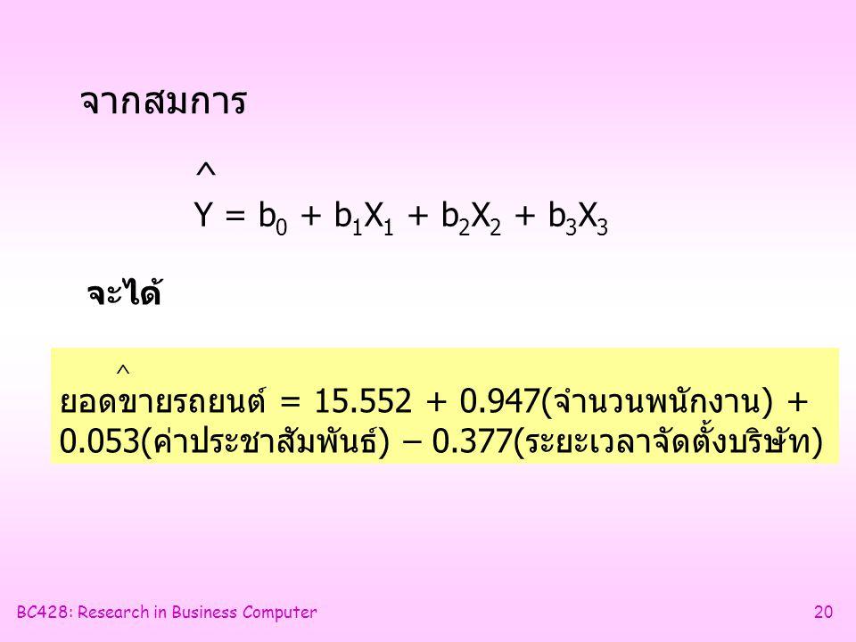 BC428: Research in Business Computer20 จากสมการ ^ Y = b 0 + b 1 X 1 + b 2 X 2 + b 3 X 3 จะได้ ^ ยอดขายรถยนต์ = 15.552 + 0.947(จำนวนพนักงาน) + 0.053(ค่าประชาสัมพันธ์) – 0.377(ระยะเวลาจัดตั้งบริษัท)