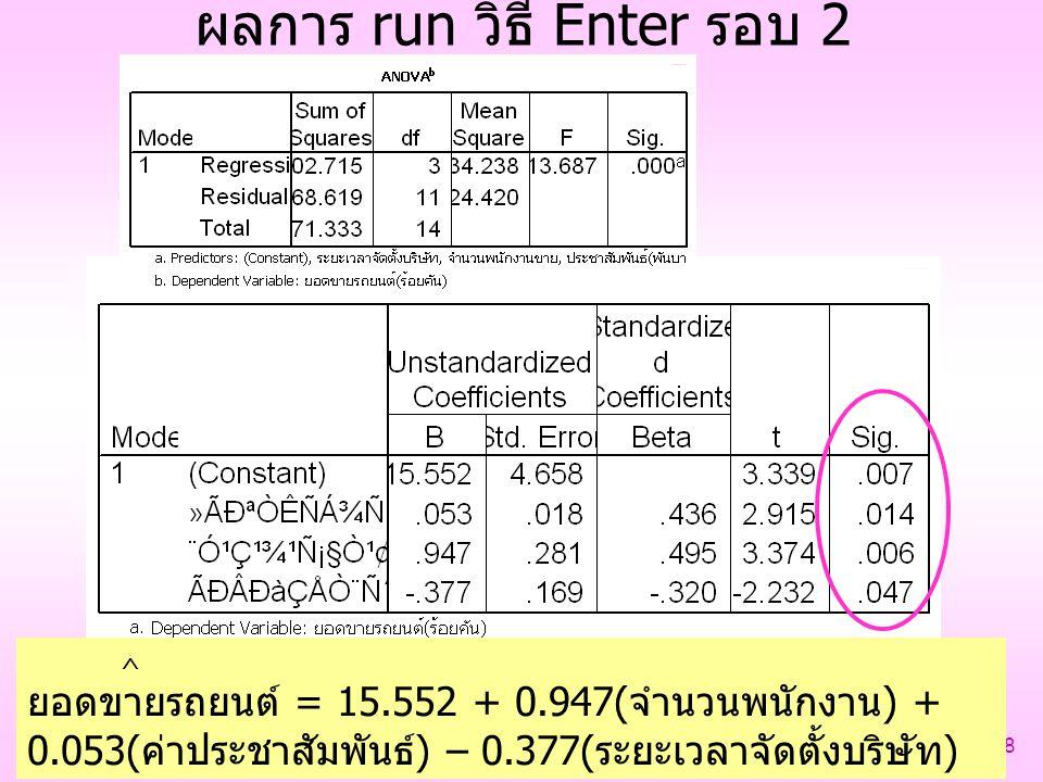 BC428: Research in Business Computer28 ผลการ run วิธี Enter รอบ 2 ^ ยอดขายรถยนต์ = 15.552 + 0.947(จำนวนพนักงาน) + 0.053(ค่าประชาสัมพันธ์) – 0.377(ระยะเวลาจัดตั้งบริษัท)