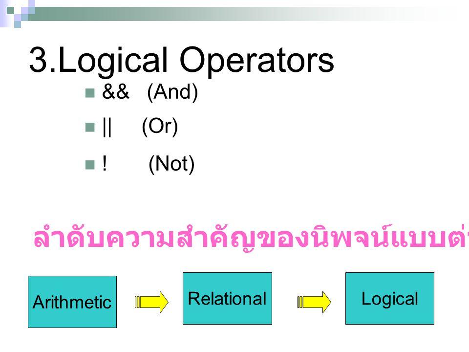 Example II จงเขียนโปรแกรมเพื่อวนรับข้อมูลจำนวนสินค้าที่ขายได้ (Amount) จาก 5 สาขา และคำนวณจำนวนสินค้า คงเหลือ (Balance) ของแต่ละสาขา กำหนดให้ทุกสาขา มีจำนวนสินค้าเริ่มต้น 200 ชิ้น หลังจากนั้นให้แสดง สถานะ ของแต่ละสาขา กำหนดเงื่อนไขดังนี้  จำนวนสินค้าเหลือมากกว่า 100 ชิ้น แสดงสถานะเป็น upper limit  จำนวนสินค้าเหลือไม่ถึง 100 ชิ้น แสดงสถานะเป็น lower limit เมื่อรับข้อมูลครบทุกสาขา ให้แสดงจำนวนสินค้าที่ขายได้ น้อยที่สุด (Min) และมากที่สุด (Max)