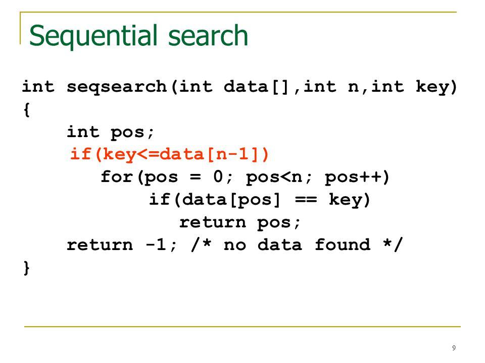 20 12 [4][4] X FirstLast รอบที่ 3 Mid=(First+Last)/2 =(4+4)/2 =4 Mid Ex5 search = 12( ต่อ ) เปรียบเทียบค่าที่ต้องการค้นหากับค่าในตำแหน่ง Mid 12 = X[4] 12 =12  ตำแหน่งที่ค้นหาข้อมูลคือตำแหน่งที่ 4