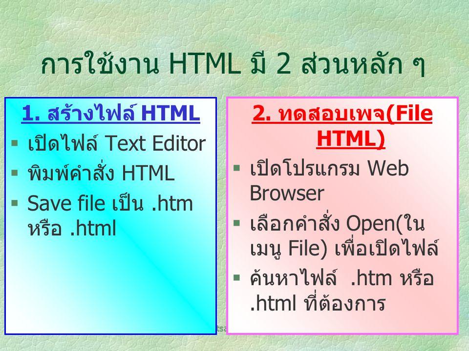 By A.Bootsara Prakobtham3 การใช้งาน HTML มี 2 ส่วนหลัก ๆ 1. สร้างไฟล์ HTML §เปิดไฟล์ Text Editor §พิมพ์คำสั่ง HTML §Save file เป็น.htm หรือ.html 2. ทด