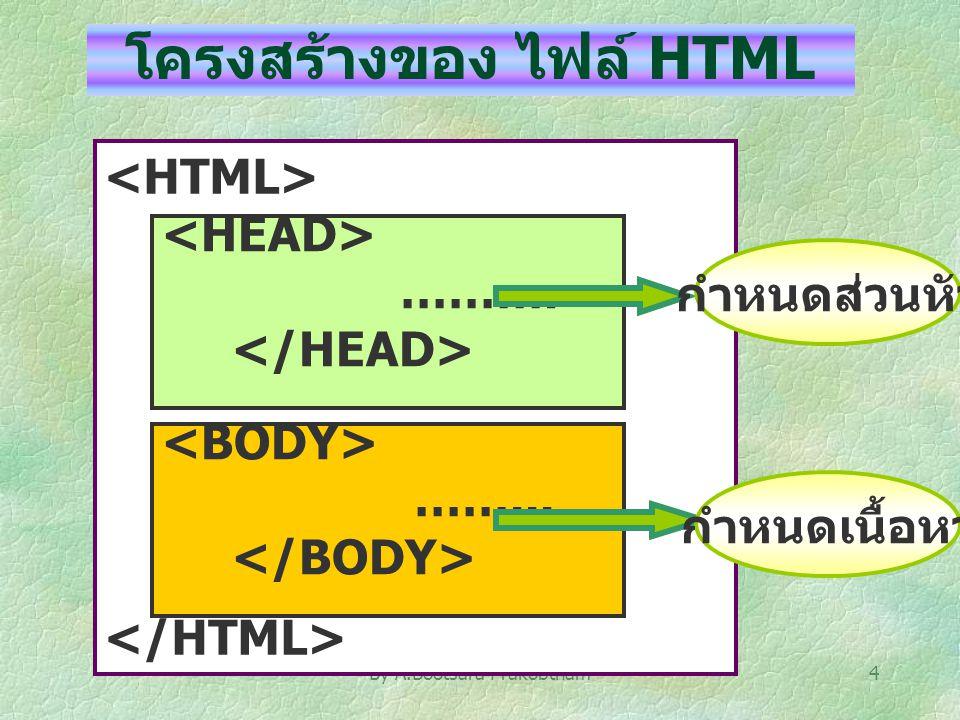 By A.Bootsara Prakobtham4 โครงสร้างของ ไฟล์ HTML ……... ………. กำหนดส่วนหัวกำหนดเนื้อหา