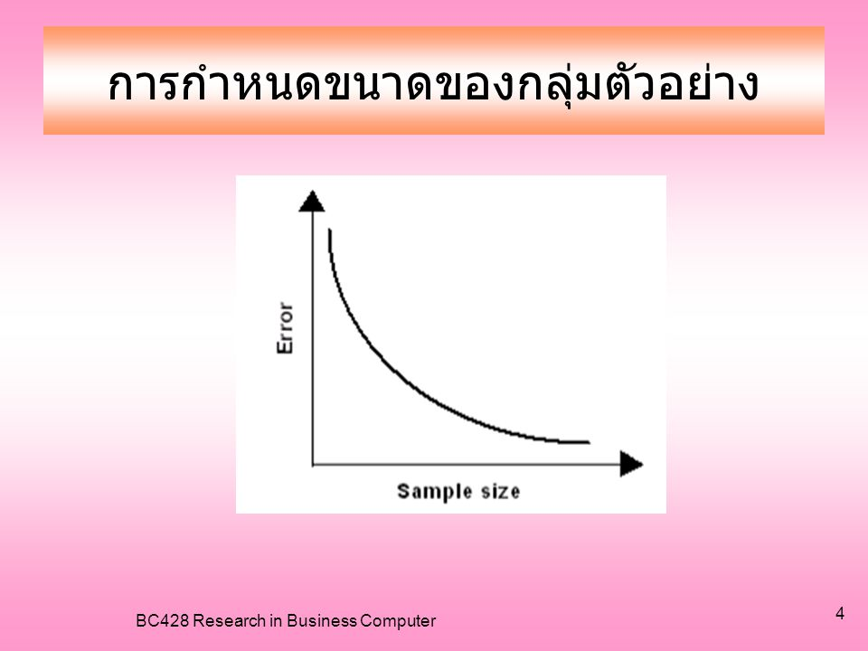 BC428 Research in Business Computer 15 •Cluster Random Sampling