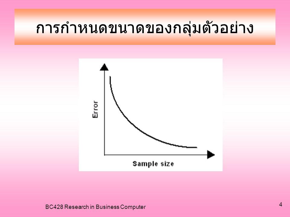 BC428 Research in Business Computer 5 วิธีการกำหนดขนาดกลุ่มตัวอย่าง 1.