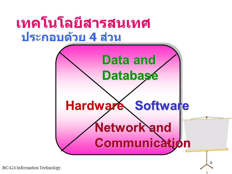 BC424 Information Technology 5 Information • ข้อมูล (Data) • สารสนเทศ (Information) Data Process Informa tion