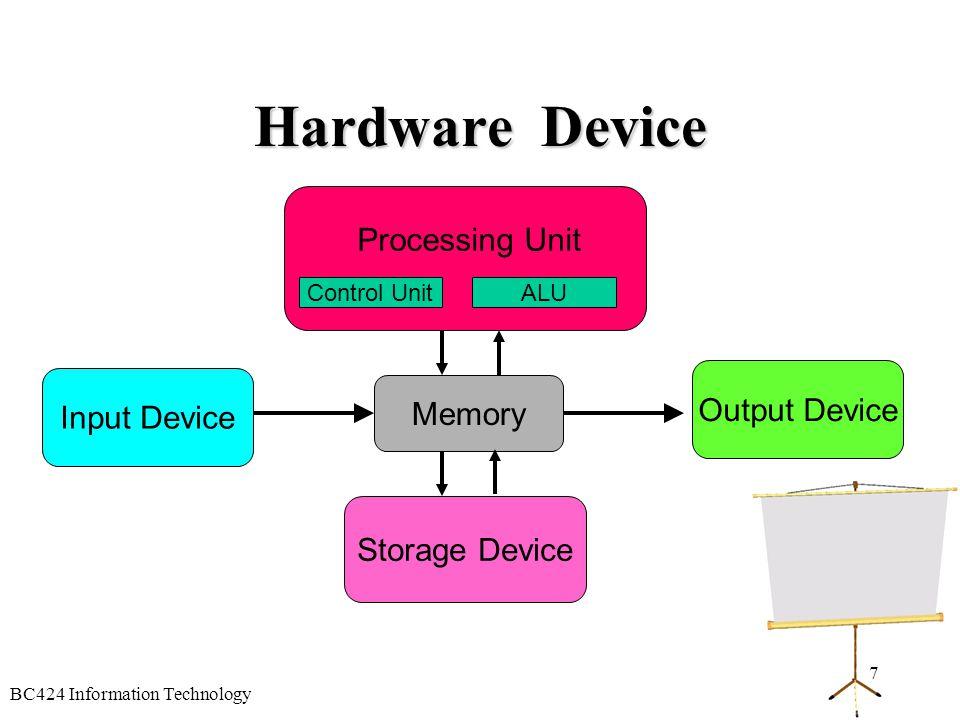 BC424 Information Technology 6 เทคโนโลยีสารสนเทศ ประกอบด้วย 4 ส่วน SoftwareHardware Data and Database Network and Communication