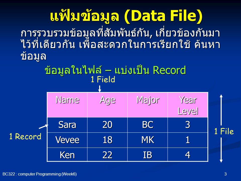 3 BC322 : computer Programming (Week6) แฟ้มข้อมูล (Data File) การรวบรวมข้อมูลที่สัมพันธ์กัน, เกี่ยวข้องกันมา ไว้ที่เดียวกัน เพื่อสะดวกในการเรียกใช้ ค้