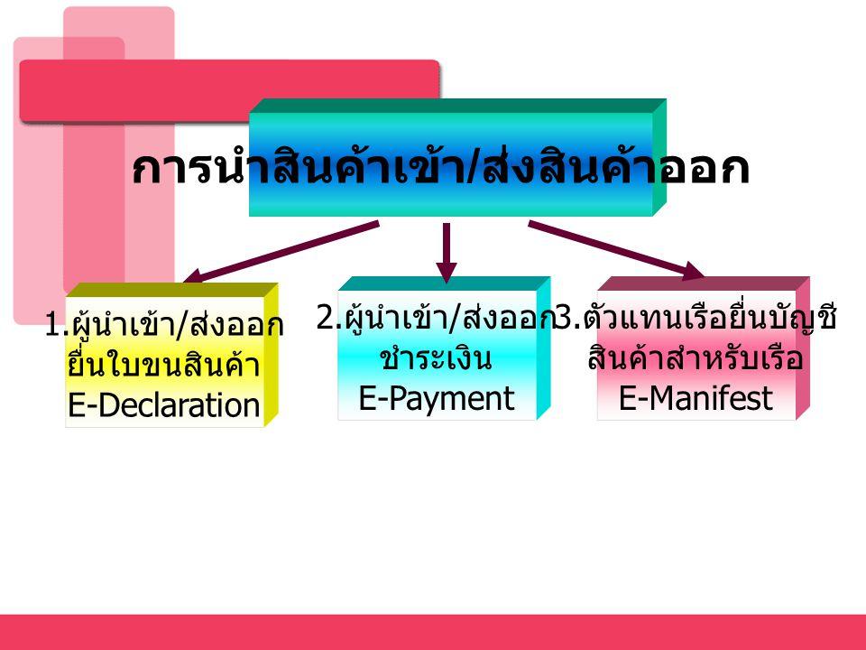 การนำสินค้าเข้า / ส่งสินค้าออก 1. ผู้นำเข้า / ส่งออก ยื่นใบขนสินค้า E-Declaration 2. ผู้นำเข้า / ส่งออก ชำระเงิน E-Payment 3. ตัวแทนเรือยื่นบัญชี สินค