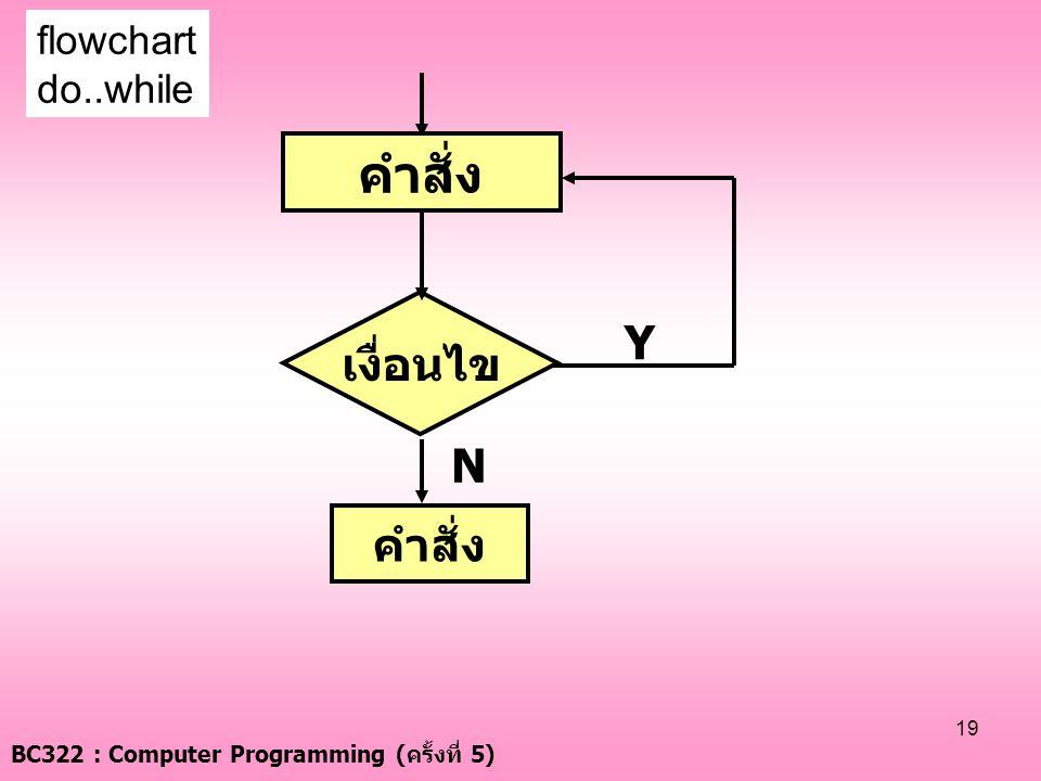 BC322 : Computer Programming ( ครั้งที่ 5) 19 เงื่อนไข Y คำสั่ง N flowchart do..while