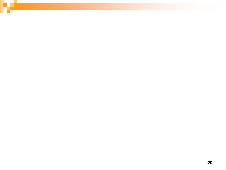 21 สรุป การเรียกใช้ฟังก์ชันทั้ง 4 แบบ แบบที่ 1 void calculate() {...