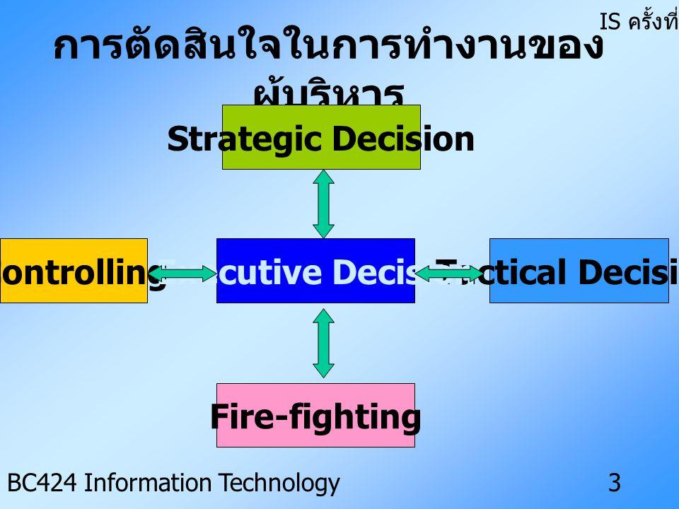 IS ครั้งที่ 3 BC424 Information Technology3 การตัดสินใจในการทำงานของ ผู้บริหาร Strategic Decision Tactical Decision Fire-fighting ControllingExecutive Decision