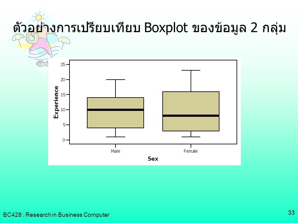 BC428 : Research in Business Computer 33 ตัวอย่างการเปรียบเทียบ Boxplot ของข้อมูล 2 กลุ่ม