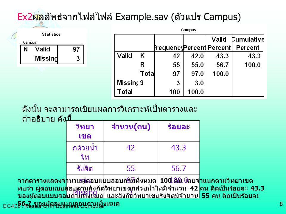 BC428 : Research in Business Computer 8 Ex2ผลลัพธ์จากไฟล์ไฟล์ Example.sav (ตัวแปร Campus) ดังนั้น จะสามารถเขียนผลการวิเคราะห์เป็นตารางและ คำอธิบาย ดัง