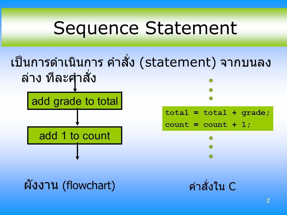2 Sequence Statement เป็นการดำเนินการ คำสั่ง (statement) จากบนลง ล่าง ทีละคำสั่ง add grade to total add 1 to count add grade to total add 1 to count t