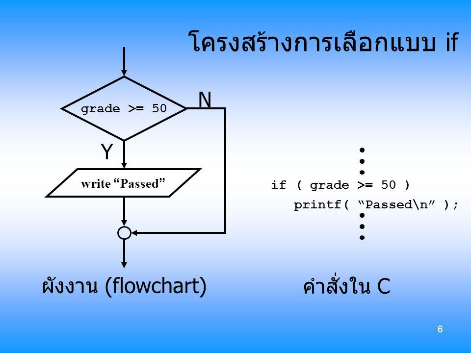 """6 โครงสร้างการเลือกแบบ if grade >= 50 N Y if ( grade >= 50 ) printf( """"Passed\n"""" ); คำสั่งใน C ผังงาน (flowchart) write """" Passed """""""