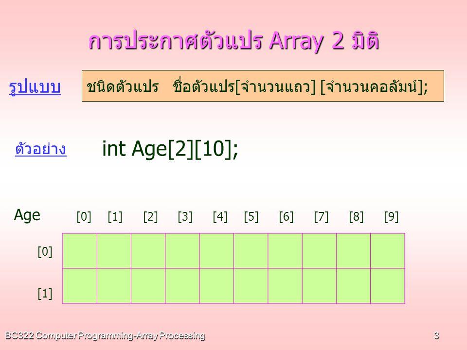 BC322 Computer Programming-Array Processing3 การประกาศตัวแปร Array 2 มิติ [0][1][2][3][4][6][5][7][8][9] Age int Age[2][10]; ชนิดตัวแปร ชื่อตัวแปร[จำนวนแถว] [จำนวนคอลัมน์]; รูปแบบ ตัวอย่าง [0] [1]