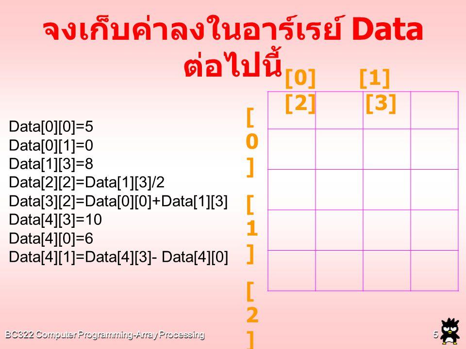 BC322 Computer Programming-Array Processing5 จงเก็บค่าลงในอาร์เรย์ Data ต่อไปนี้ Data[0][0]=5 Data[0][1]=0 Data[1][3]=8 Data[2][2]=Data[1][3]/2 Data[3][2]=Data[0][0]+Data[1][3] Data[4][3]=10 Data[4][0]=6 Data[4][1]=Data[4][3]- Data[4][0] [0] [1] [2] [3] [0][1][2][3][4][0][1][2][3][4]