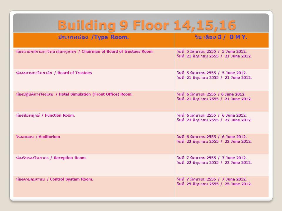 Building 9 Floor 14,15,16 Building 9 Floor 14,15,16 ประเภทห้อง /Type Room. วัน เดือน ปี / D M Y. ห้องนายกสภามหาวิทยาลัยกรุงเทพ / Chairman of Board of