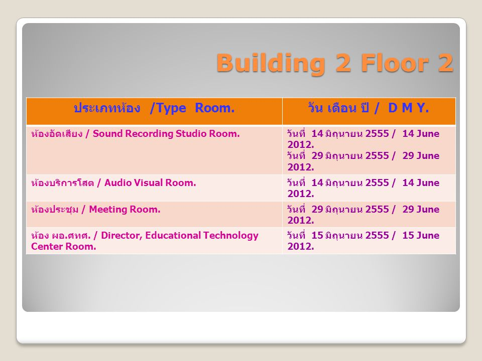 Building 2 Floor 2 ประเภทห้อง /Type Room. วัน เดือน ปี / D M Y. ห้องอัดเสียง / Sound Recording Studio Room. วันที่ 14 มิถุนายน 2555 / 14 June 2012. วั