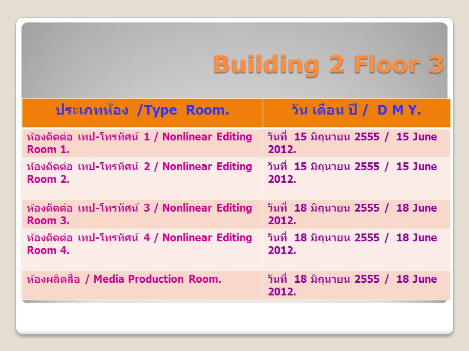 Building 2 Floor 3 ประเภทห้อง /Type Room. วัน เดือน ปี / D M Y. ห้องตัดต่อ เทป - โทรทัศน์ 1 / Nonlinear Editing Room 1. วันที่ 15 มิถุนายน 2555 / 15 J