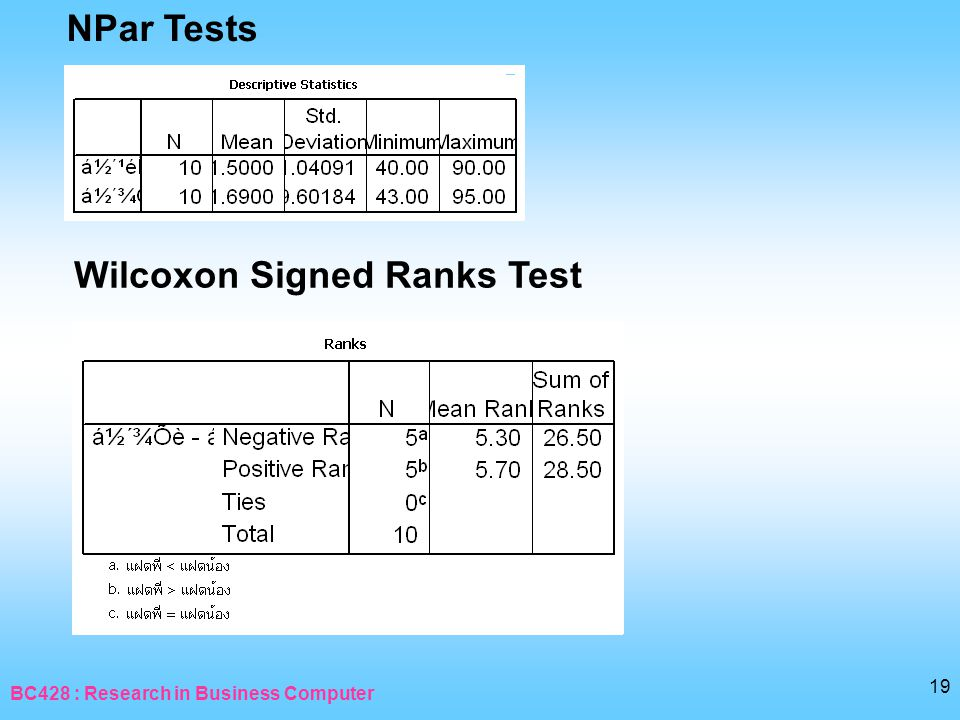 BC428 : Research in Business Computer 19 NPar Tests Wilcoxon Signed Ranks Test