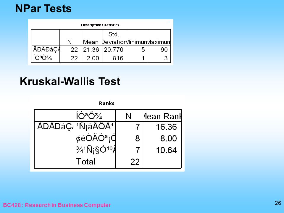 BC428 : Research in Business Computer 26 NPar Tests Kruskal-Wallis Test